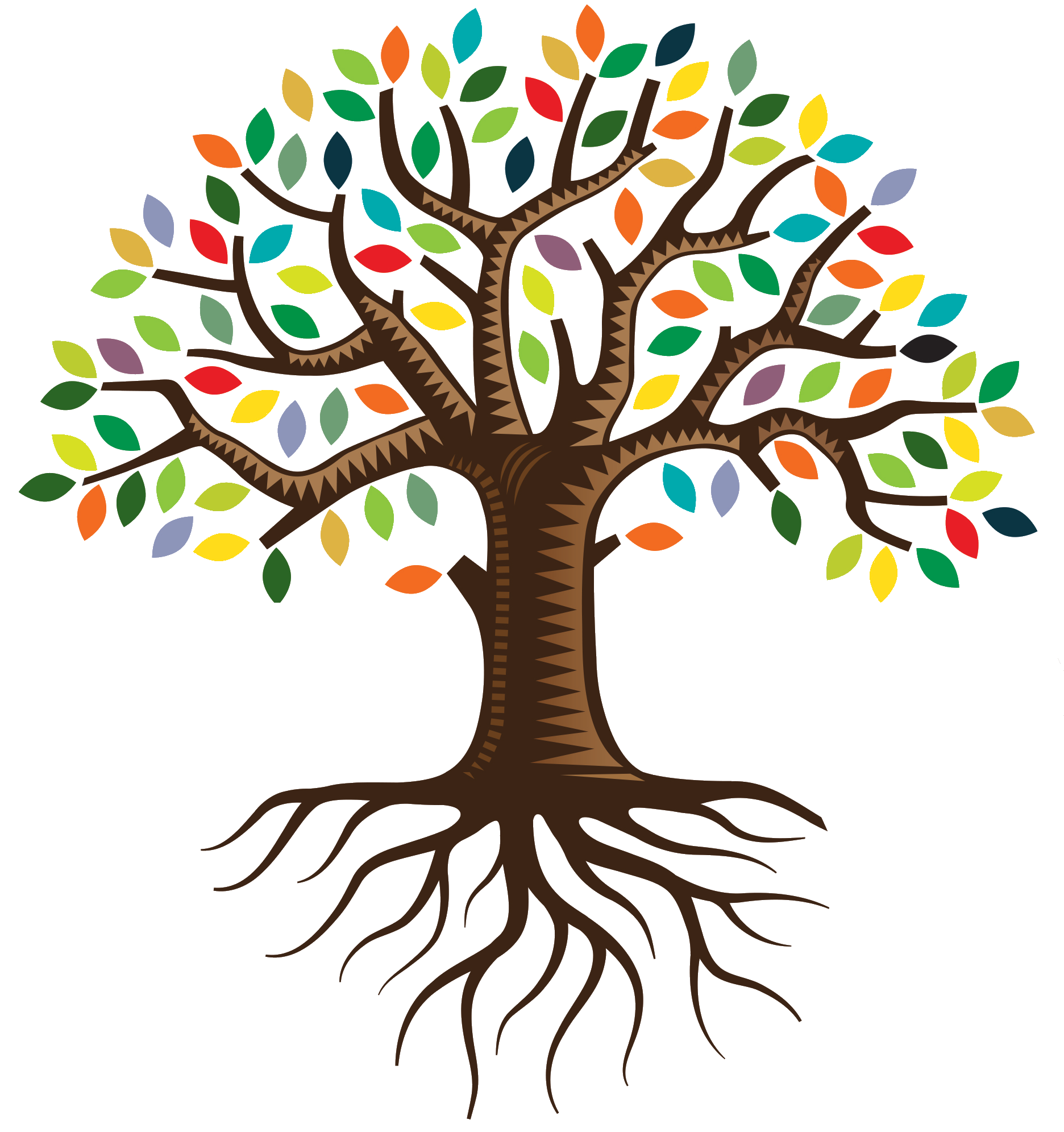 It's just a picture of Agile Family Tree Graphic
